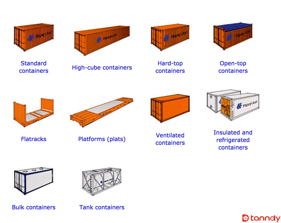 Container-types